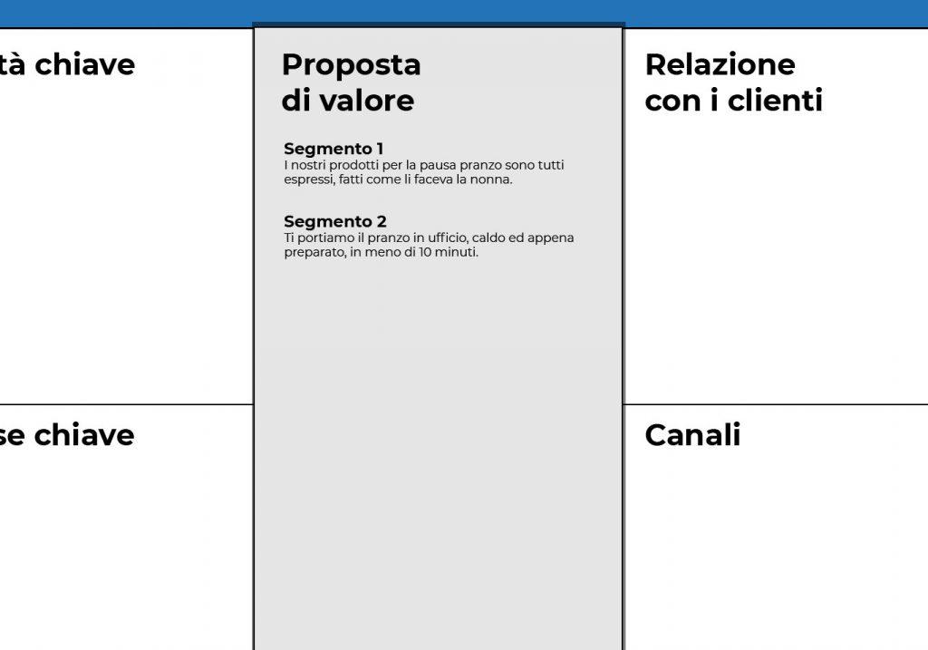 BMC_propostadivalore