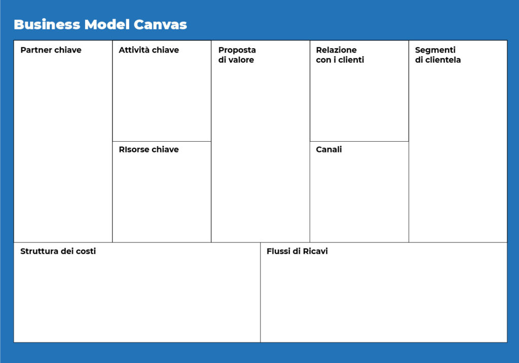 BUSINESS MODEL CANVAS_VUOTO