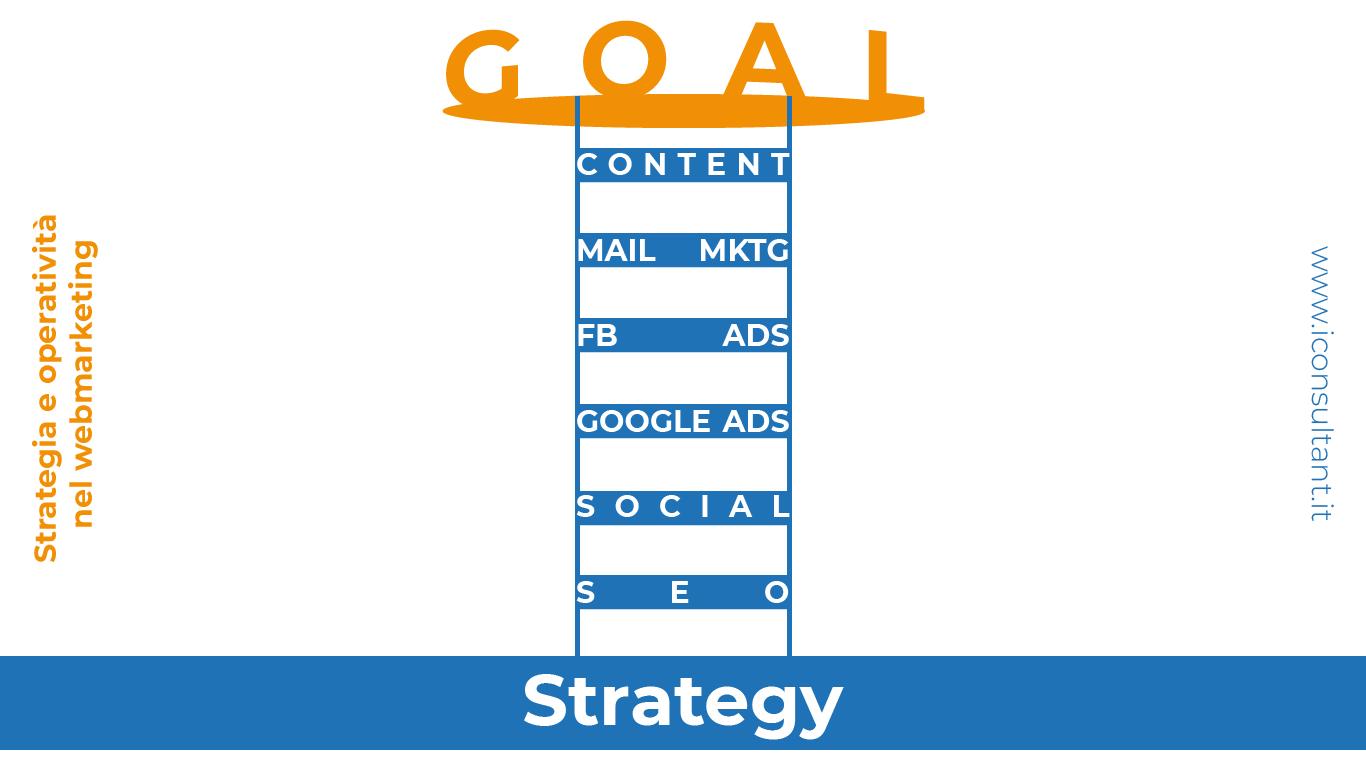 strategia-e-operativita-nel-webmarketing